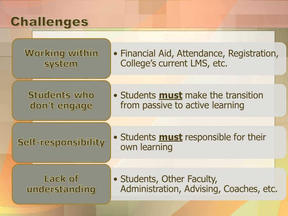 Financial Aid, Attendance, Registration, College's current LMS, etc.