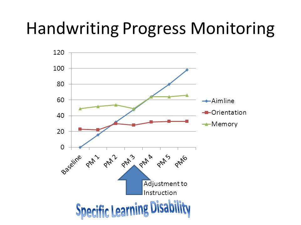 Handwriting Progress Monitoring Adjustment to Instruction