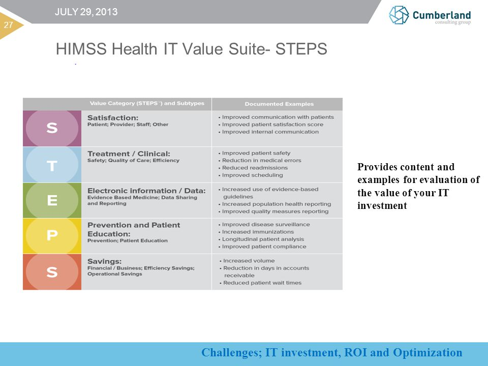 Challenges; IT investment, ROI and Optimization HIMSS Health IT Value Suite- STEPS 27 JULY 29, 2013 Provides content and examples for evaluation of the value of your IT investment