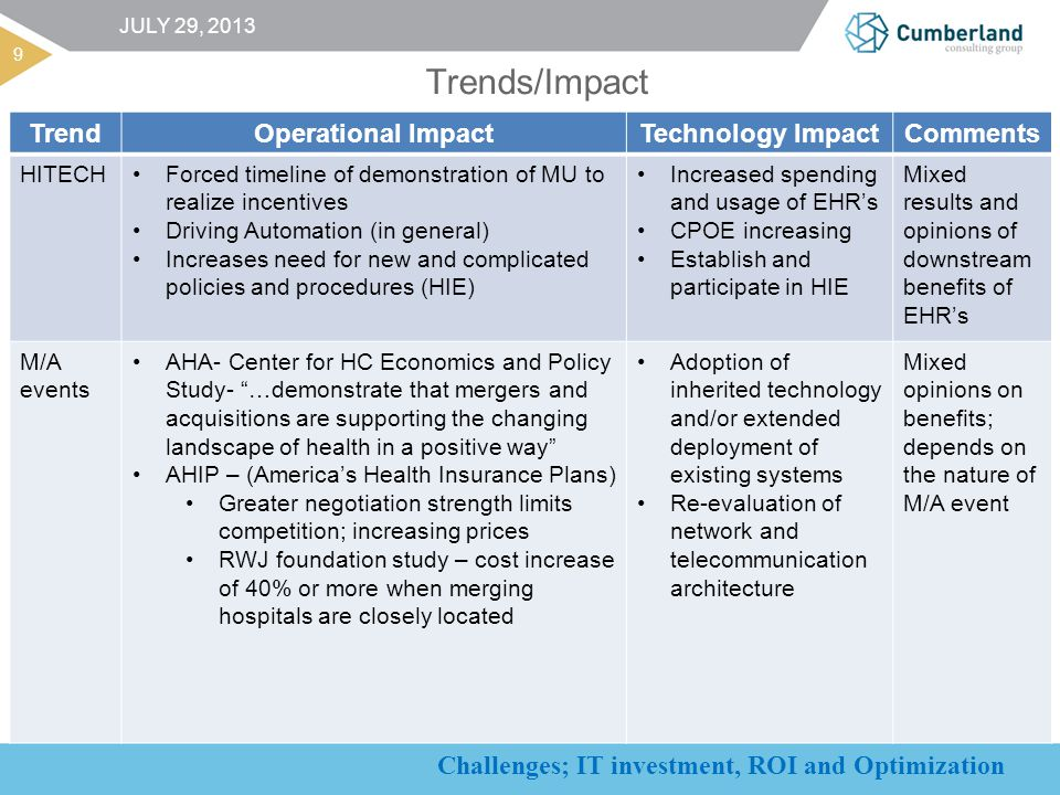 Challenges; IT investment, ROI and Optimization Trends/Impact 9 JULY 29, 2013 TrendOperational ImpactTechnology ImpactComments HITECHForced timeline of demonstration of MU to realize incentives Driving Automation (in general) Increases need for new and complicated policies and procedures (HIE) Increased spending and usage of EHR's CPOE increasing Establish and participate in HIE Mixed results and opinions of downstream benefits of EHR's M/A events AHA- Center for HC Economics and Policy Study- …demonstrate that mergers and acquisitions are supporting the changing landscape of health in a positive way AHIP – (America's Health Insurance Plans) Greater negotiation strength limits competition; increasing prices RWJ foundation study – cost increase of 40% or more when merging hospitals are closely located Adoption of inherited technology and/or extended deployment of existing systems Re-evaluation of network and telecommunication architecture Mixed opinions on benefits; depends on the nature of M/A event