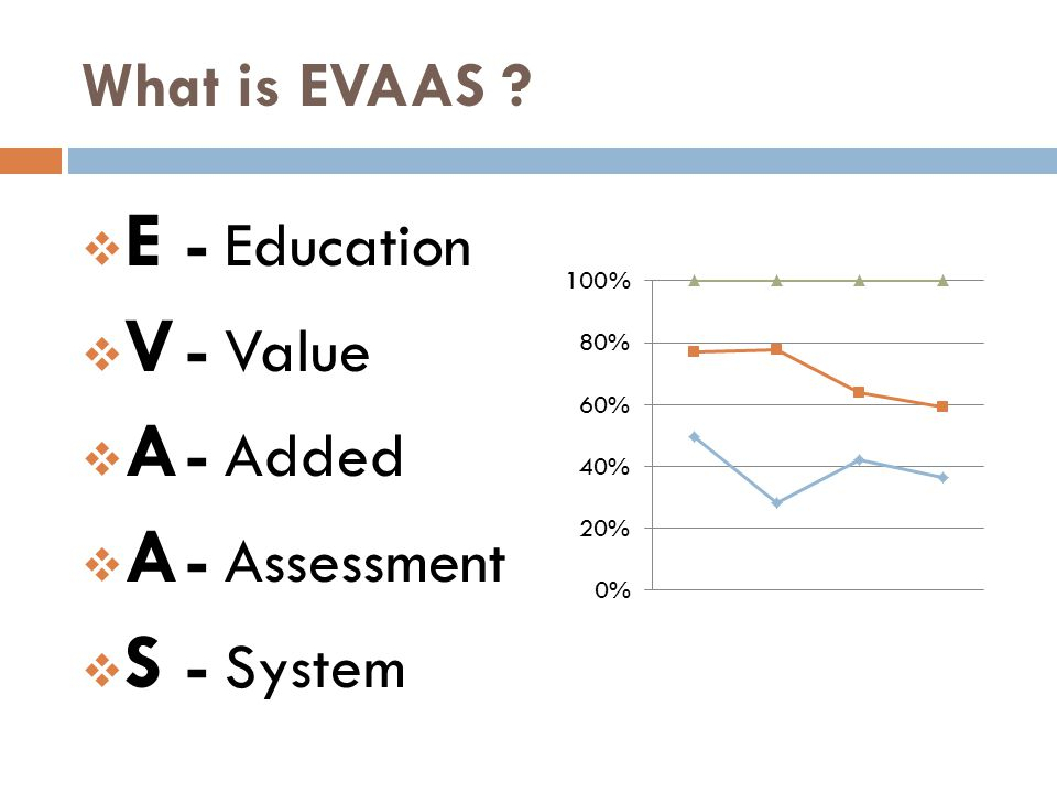 What is EVAAS ?  E - Education  V - Value  A - Added  A - Assessment  S - System