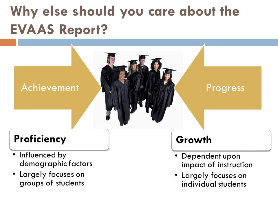 AchievementProgress Proficiency Influenced by demographic factors Largely focuses on groups of students Growth Dependent upon impact of instruction La