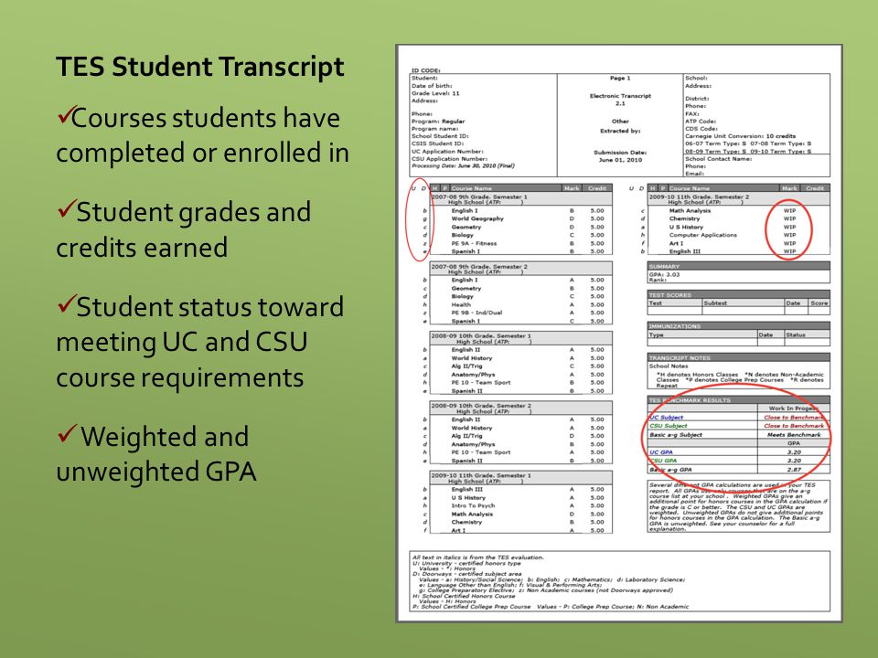 TES Student Transcript Courses students have completed or enrolled in Student grades and credits earned Student status toward meeting UC and CSU cours