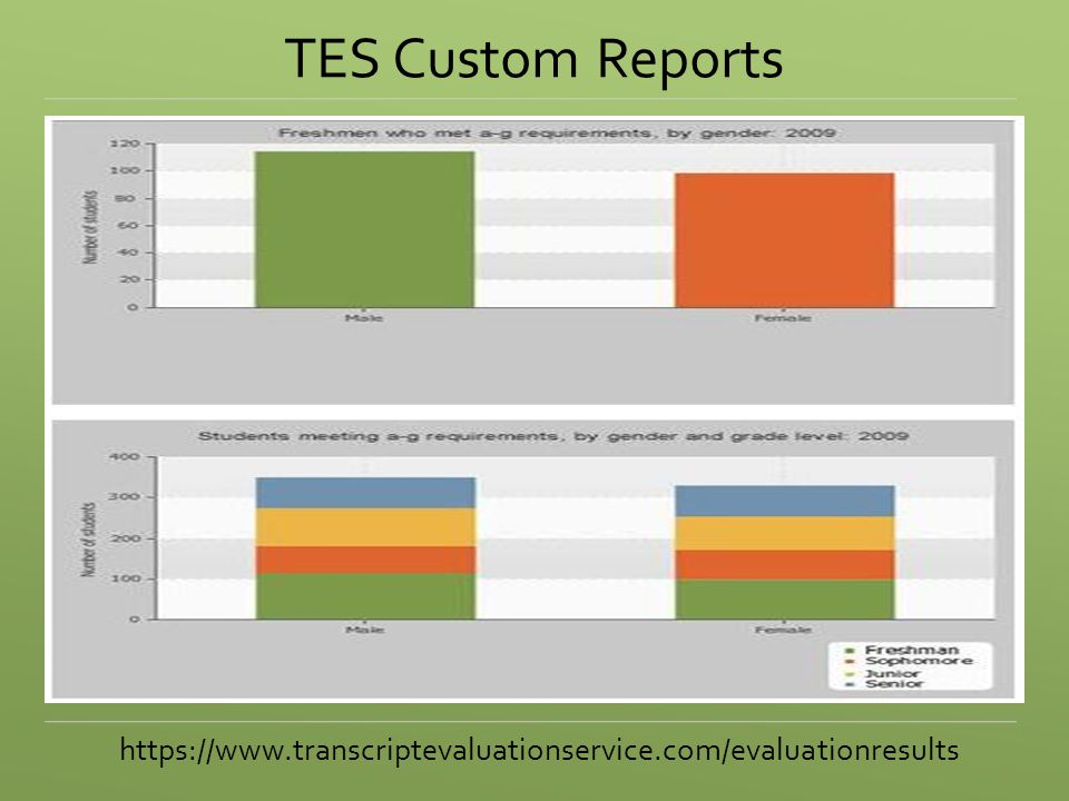 TES Custom Reports https://www.transcriptevaluationservice.com/evaluationresults