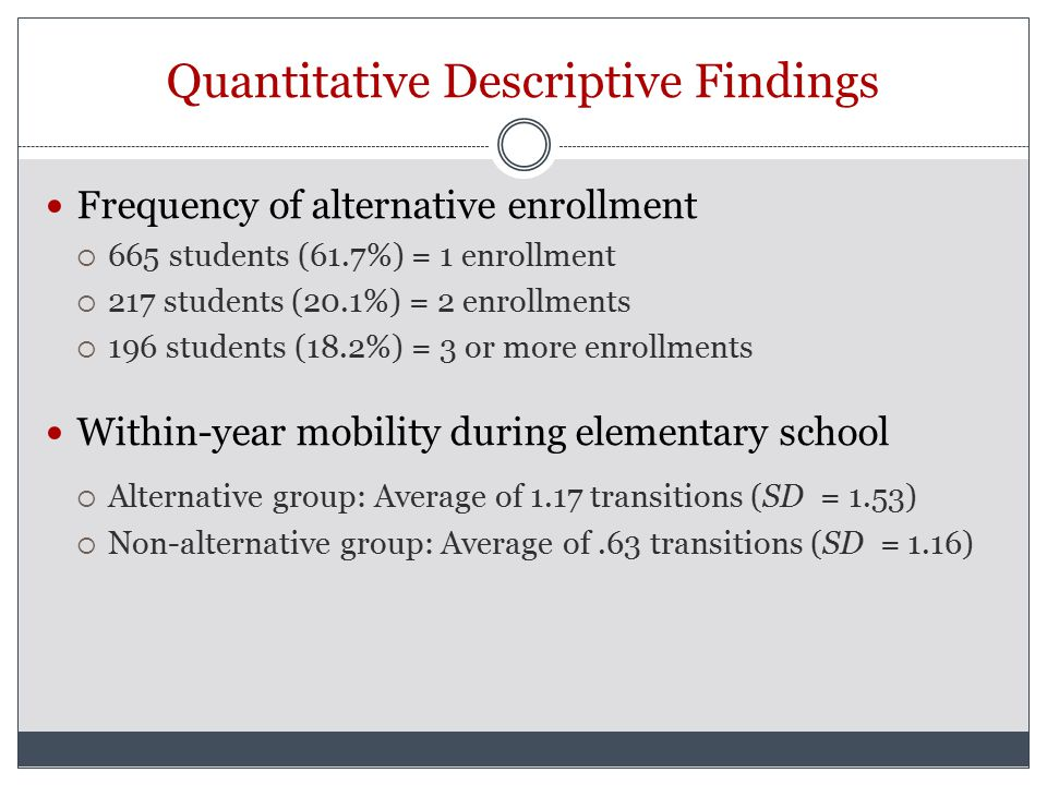 Quantitative Descriptive Findings Frequency of alternative enrollment  665 students (61.7%) = 1 enrollment  217 students (20.1%) = 2 enrollments  196 students (18.2%) = 3 or more enrollments Within-year mobility during elementary school  Alternative group: Average of 1.17 transitions (SD = 1.53)  Non-alternative group: Average of.63 transitions (SD = 1.16)