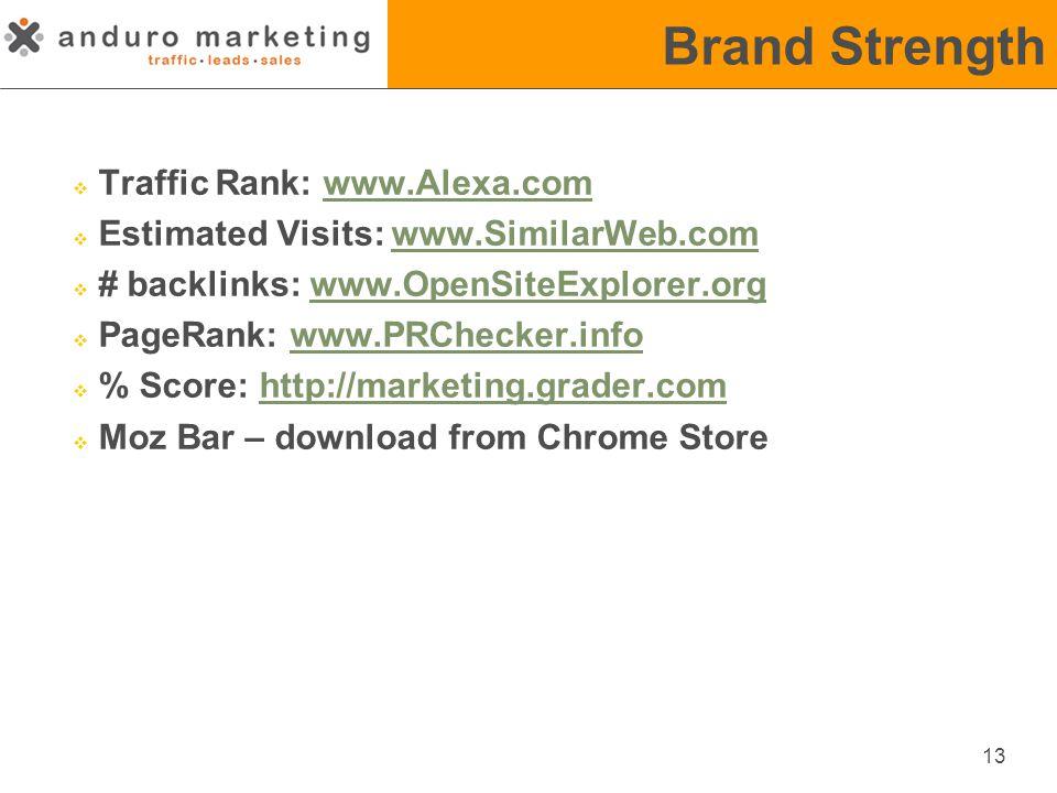 Brand Strength  Traffic Rank: www.Alexa.comwww.Alexa.com  Estimated Visits: www.SimilarWeb.comwww.SimilarWeb.com  # backlinks: www.OpenSiteExplorer.orgwww.OpenSiteExplorer.org  PageRank: www.PRChecker.infowww.PRChecker.info  % Score: http://marketing.grader.comhttp://marketing.grader.com  Moz Bar – download from Chrome Store 13