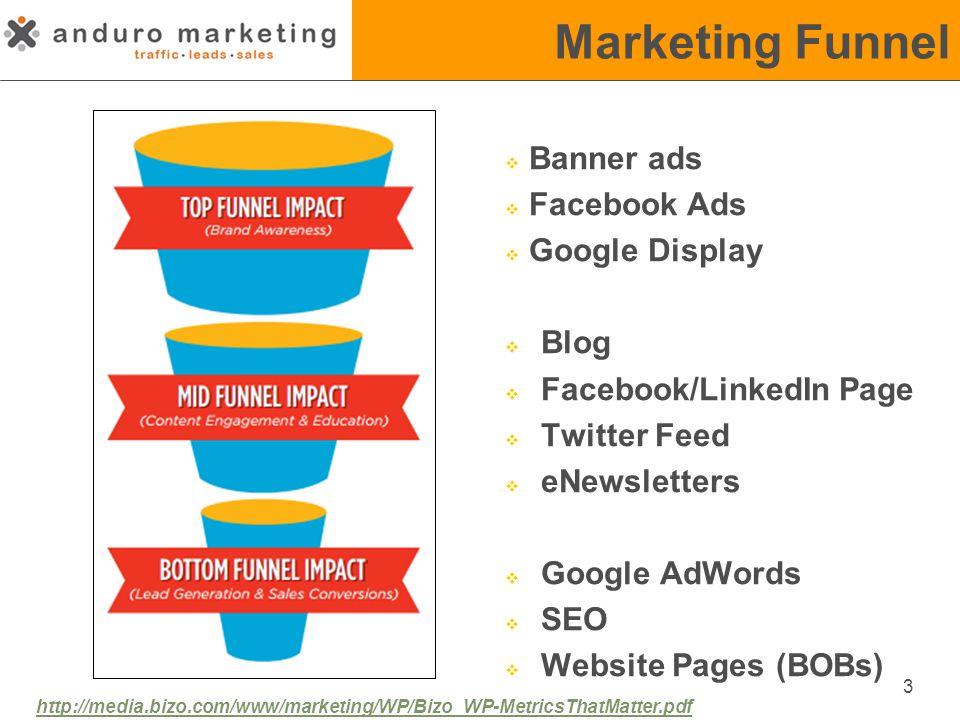 Marketing Funnel 4 www.b2bmarketinginsider.com/content-marketing/the-3-goals-for-your-content-marketing