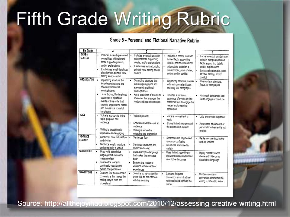 Fifth Grade Writing Rubric Source: http://allthejoyihad.blogspot.com/2010/12/assessing-creative-writing.html