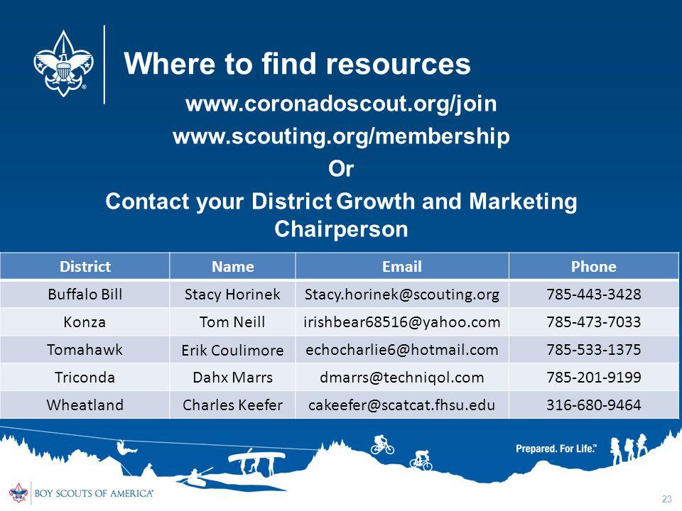 Where to find resources www.coronadoscout.org/join www.scouting.org/membership Or Contact your District Growth and Marketing Chairperson 23 DistrictNameEmailPhone Buffalo BillStacy HorinekStacy.horinek@scouting.org785-443-3428 KonzaTom Neillirishbear68516@yahoo.com785-473-7033 Tomahawk Erik Coulimore echocharlie6@hotmail.com785-533-1375 TricondaDahx Marrsdmarrs@techniqol.com785-201-9199 WheatlandCharles Keefercakeefer@scatcat.fhsu.edu316-680-9464