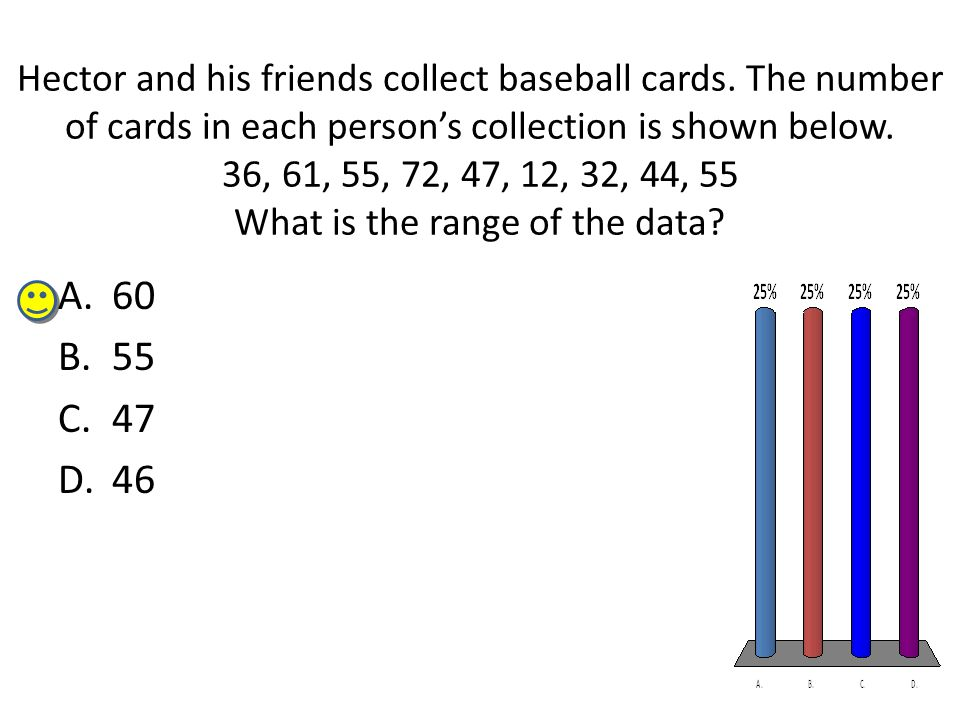 Hector and his friends collect baseball cards. The number of cards in each person's collection is shown below. 36, 61, 55, 72, 47, 12, 32, 44, 55 What