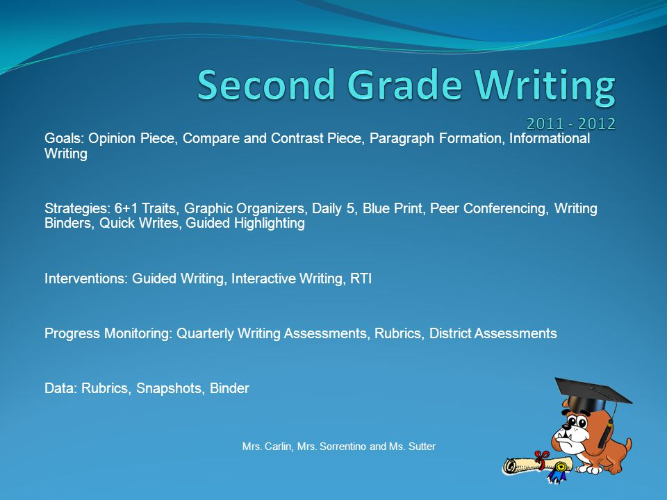 Goals: Opinion Piece, Compare and Contrast Piece, Paragraph Formation, Informational Writing Strategies: 6+1 Traits, Graphic Organizers, Daily 5, Blue Print, Peer Conferencing, Writing Binders, Quick Writes, Guided Highlighting Interventions: Guided Writing, Interactive Writing, RTI Progress Monitoring: Quarterly Writing Assessments, Rubrics, District Assessments Data: Rubrics, Snapshots, Binder Mrs.