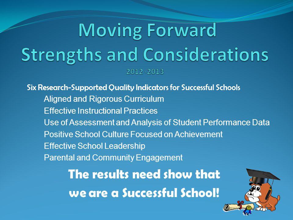 Six Research-Supported Quality Indicators for Successful Schools Aligned and Rigorous Curriculum Effective Instructional Practices Use of Assessment and Analysis of Student Performance Data Positive School Culture Focused on Achievement Effective School Leadership Parental and Community Engagement The results need show that we are a Successful School!