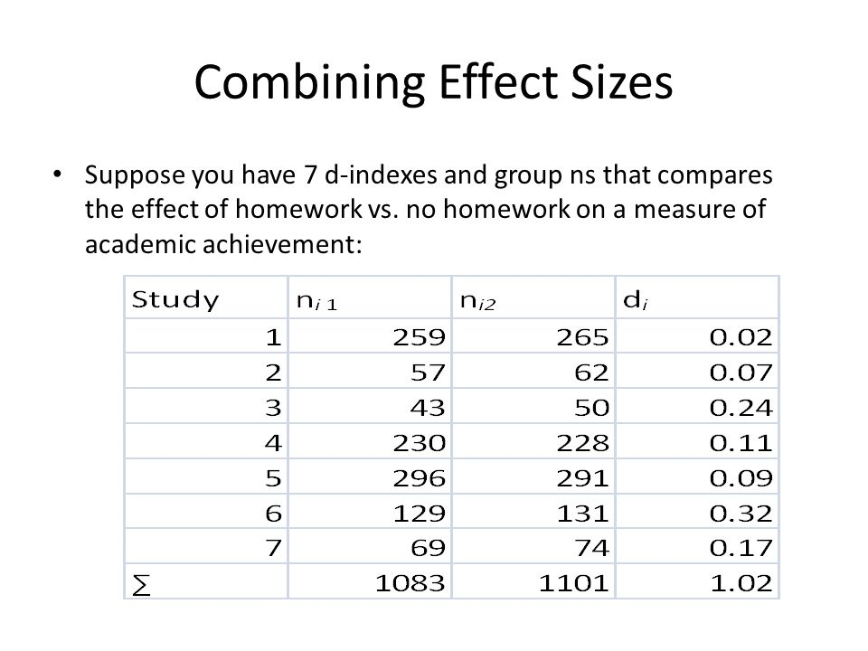 Combining Effect Sizes Suppose you have 7 d-indexes and group ns that compares the effect of homework vs.