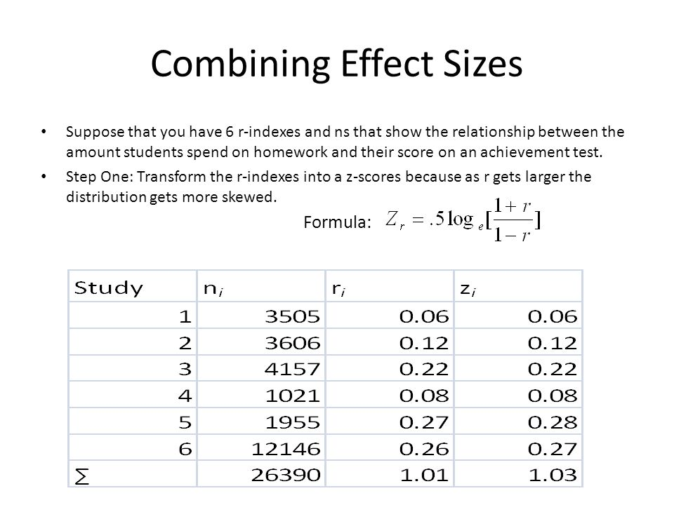 Combining Effect Sizes Suppose that you have 6 r-indexes and ns that show the relationship between the amount students spend on homework and their score on an achievement test.