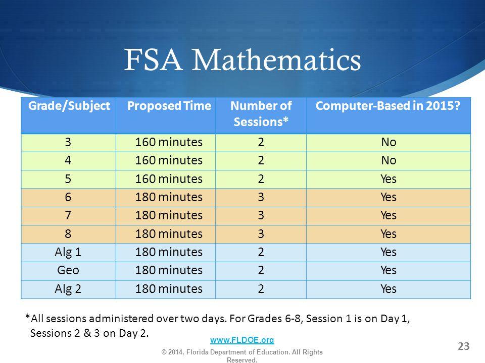 FSA Mathematics w.FLDOE.org © 2014, Florida Department of Education.