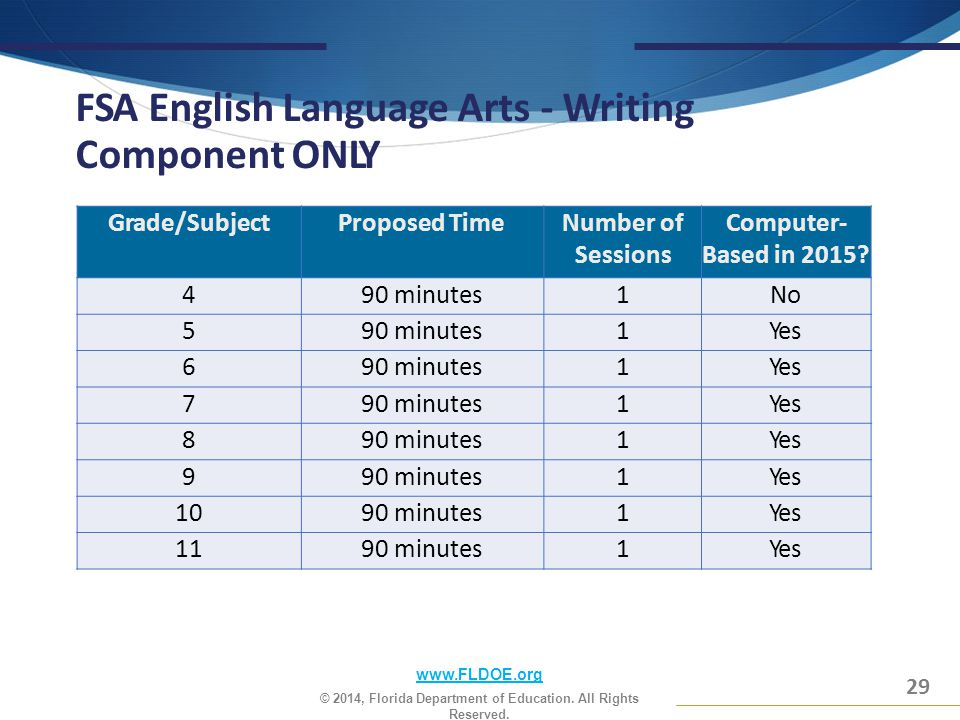 FSA English Language Arts - Writing Component ONLY w.FLDOE.org © 2014, Florida Department of Education.