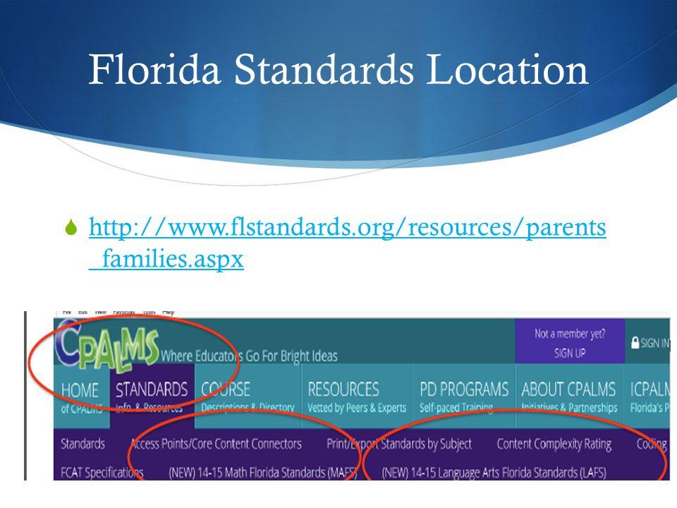 Florida Standards Location  http://www.flstandards.org/resources/parents _families.aspx http://www.flstandards.org/resources/parents _families.aspx
