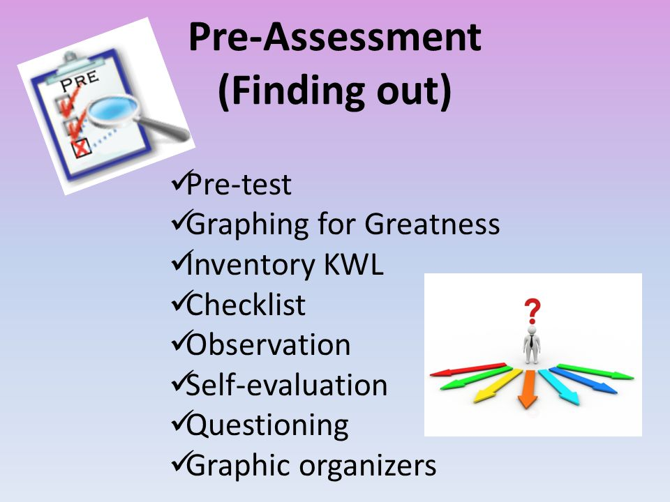 Pre-Assessment (Finding out) Pre-test Graphing for Greatness Inventory KWL Checklist Observation Self-evaluation Questioning Graphic organizers
