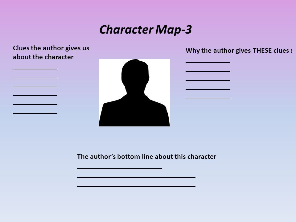 Clues the author gives us about the character ____________ ____________ Why the author gives THESE clues : ____________ The author's bottom line about this character _______________________ ________________________________ Character Map-3
