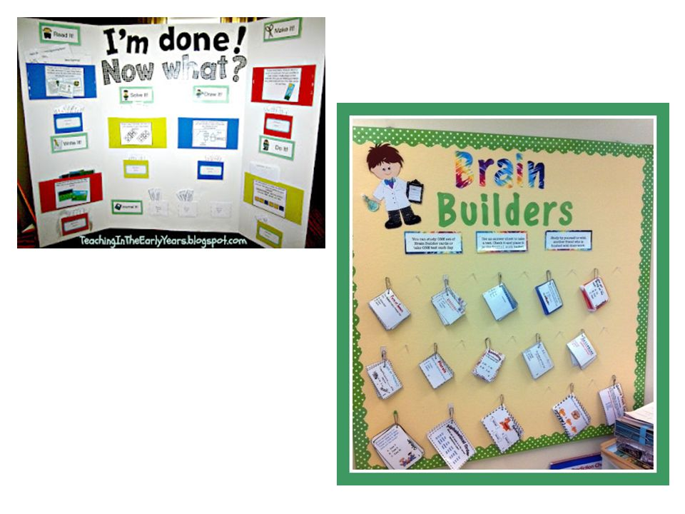 Beginning Anchor Activities… Teach one key anchor activity to the whole class very carefully.