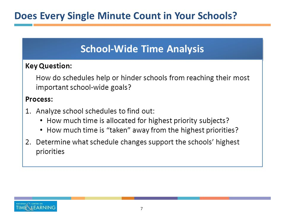 Putting the STAT To Use To learn how time in your school is allocated across three broad categories: Academics, Specials/Electives, and Other.