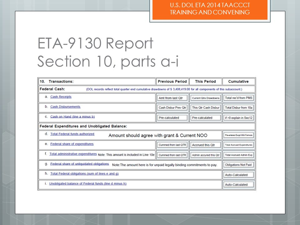 U.S. DOL ETA 2014 TAACCCT TRAINING AND CONVENING ETA-9130 Report Section 10, parts a-i