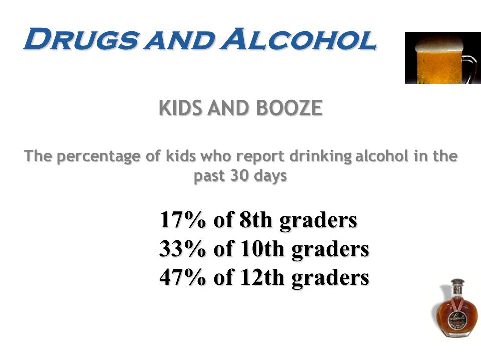 Drugs and Alcohol KIDS AND BOOZE The percentage of kids who report drinking alcohol in the past 30 days 17% of 8th graders 17% of 8th graders 33% of 10th graders 47% of 12th graders