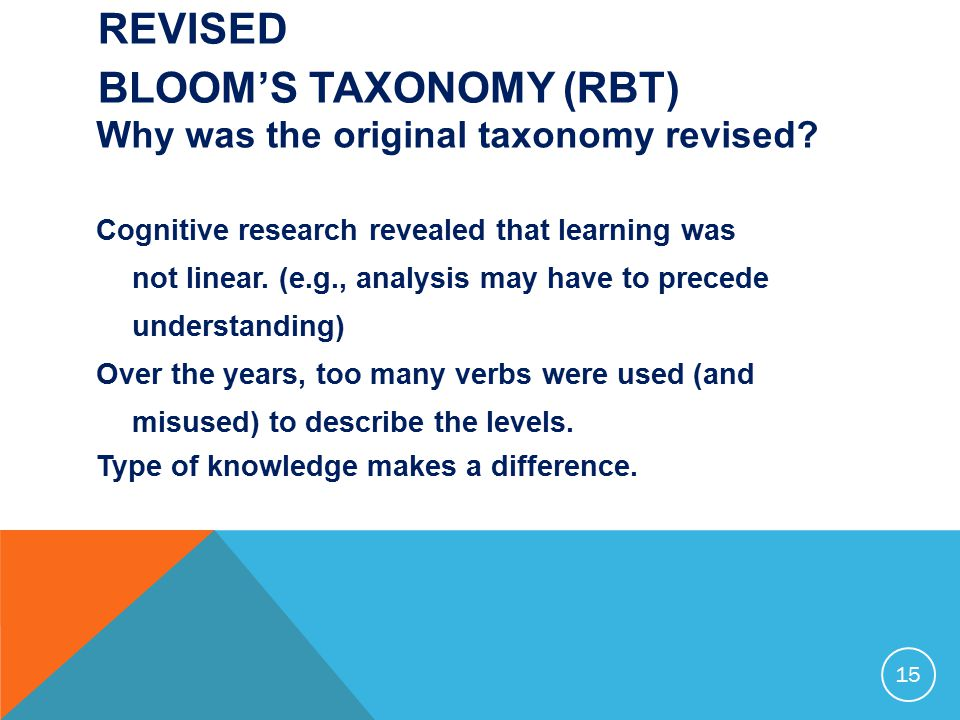 REVISED BLOOM'S TAXONOMY (RBT) Why was the original taxonomy revised.