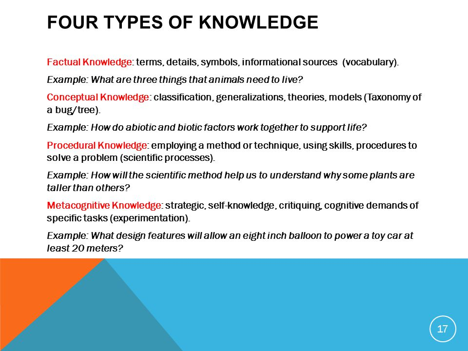 FOUR TYPES OF KNOWLEDGE Factual Knowledge: terms, details, symbols, informational sources (vocabulary).