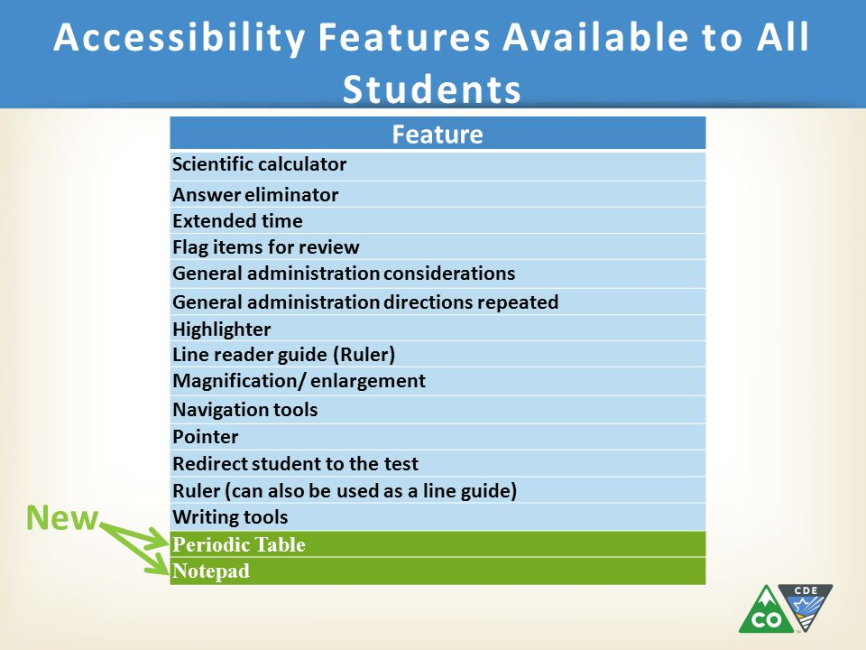 Accessibility Features Available to All Students Feature Scientific calculator Answer eliminator Extended time Flag items for review General administration considerations General administration directions repeated Highlighter Line reader guide (Ruler) Magnification/ enlargement Navigation tools Pointer Redirect student to the test Ruler (can also be used as a line guide) Writing tools Periodic Table Notepad New