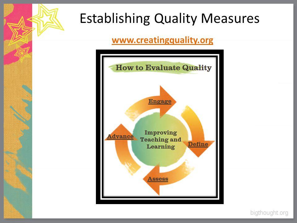Establishing Quality Measures www.creatingquality.org