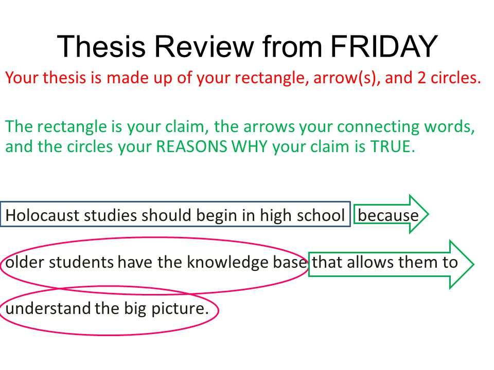 Thesis Review from FRIDAY Your thesis is made up of your rectangle, arrow(s), and 2 circles. The rectangle is your claim, the arrows your connecting w