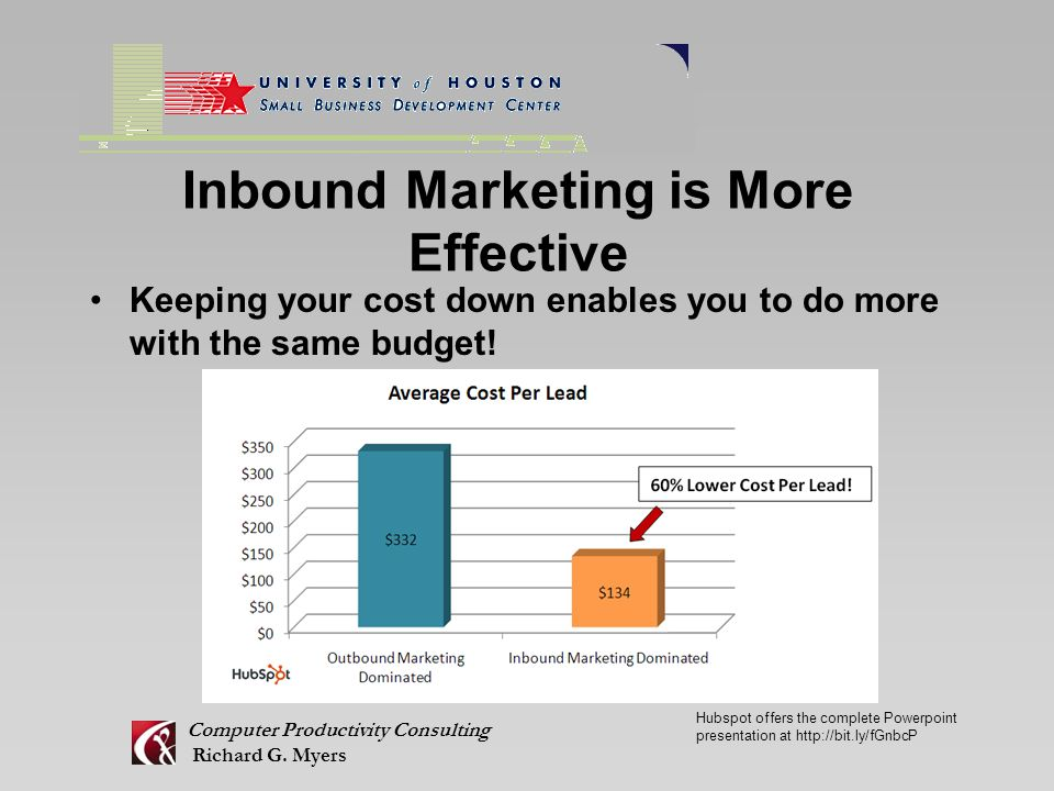 Inbound Marketing is More Effective Keeping your cost down enables you to do more with the same budget.