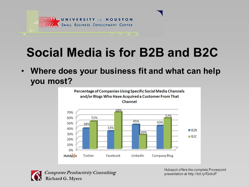 Social Media is for B2B and B2C Where does your business fit and what can help you most.