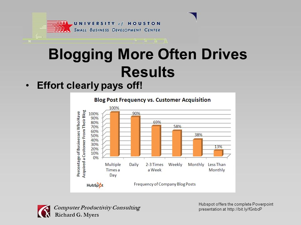Blogging More Often Drives Results Effort clearly pays off.