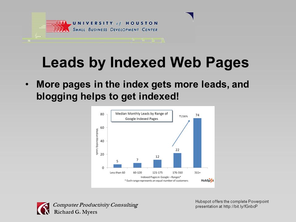 Leads by Indexed Web Pages More pages in the index gets more leads, and blogging helps to get indexed.