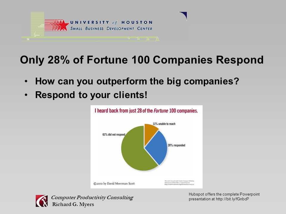 Only 28% of Fortune 100 Companies Respond How can you outperform the big companies.