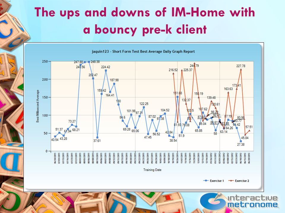 The ups and downs of IM-Home with a bouncy pre-k client
