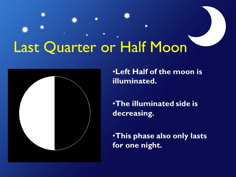 Last Quarter or Half Moon Left Half of the moon is illuminated. The illuminated side is decreasing. This phase also only lasts for one night.