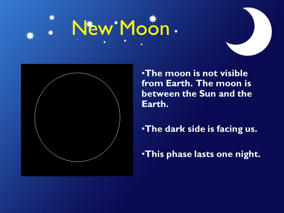 New Moon The moon is not visible from Earth. The moon is between the Sun and the Earth. The dark side is facing us. This phase lasts one night.