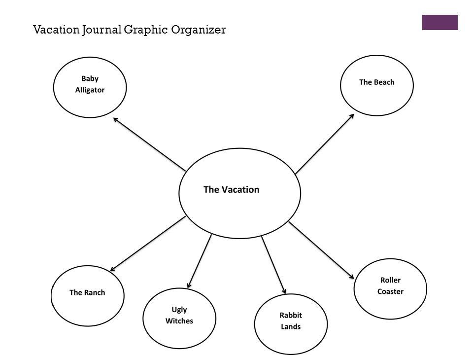 Vacation Journal Graphic Organizer