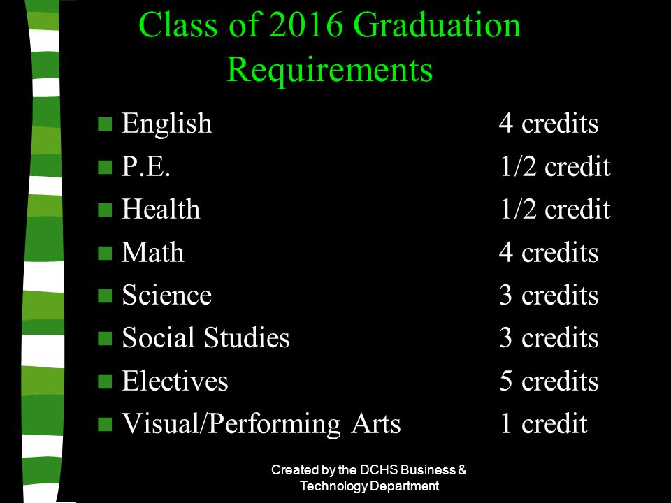 Created by the DCHS Business & Technology Department Class of 2016 Graduation Requirements English 4 credits P.E.