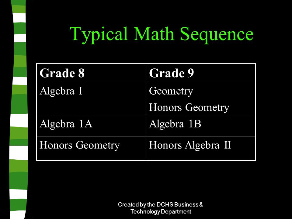 Typical Math Sequence Grade 8Grade 9 Algebra IGeometry Honors Geometry Algebra 1AAlgebra 1B Honors GeometryHonors Algebra II
