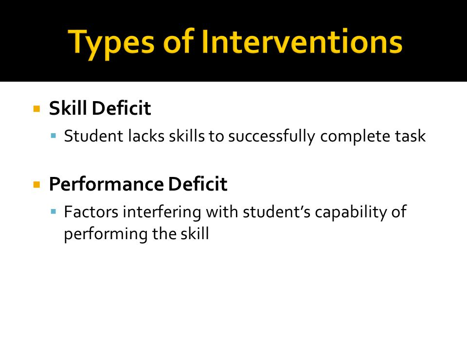 Types of Interventions  Skill Deficit  Student lacks skills to successfully complete task  Performance Deficit  Factors interfering with student's capability of performing the skill