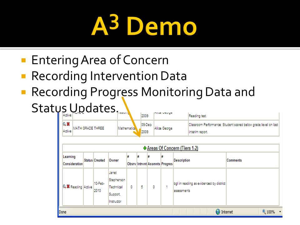  Entering Area of Concern  Recording Intervention Data  Recording Progress Monitoring Data and Status Updates.