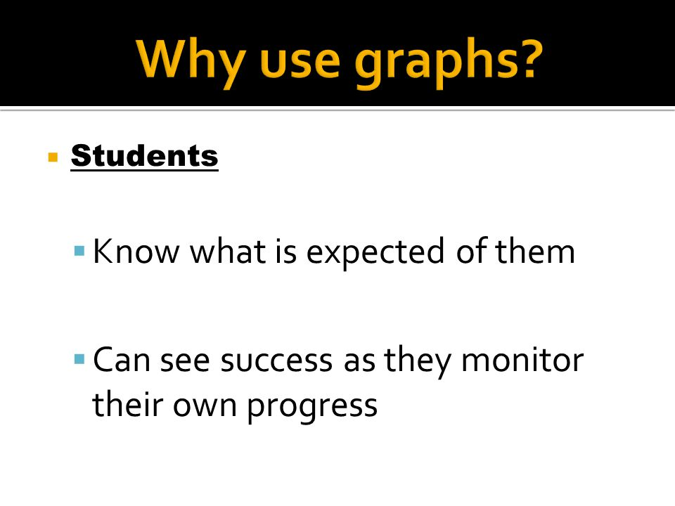  Students  Know what is expected of them  Can see success as they monitor their own progress