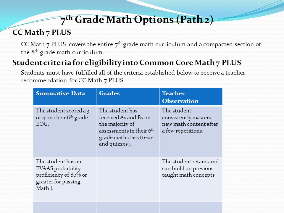 7 th Grade Math Options (Path 2) CC Math 7 PLUS CC Math 7 PLUS covers the entire 7 th grade math curriculum and a compacted section of the 8 th grade math curriculum.