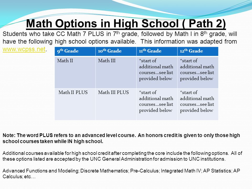 Math Options in High School ( Path 2) Students who take CC Math 7 PLUS in 7 th grade, followed by Math I in 8 th grade, will have the following high school options available.