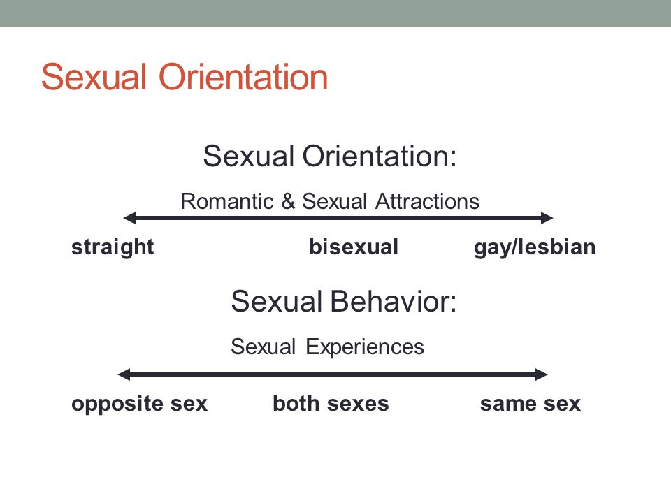 Gender Identity Biological Sex: Assigned at Birth Gender Identity: person's sense of self male intersex female man genderqueer woman Gender Expression: what is portrayed outwardly masculine androgynous feminine