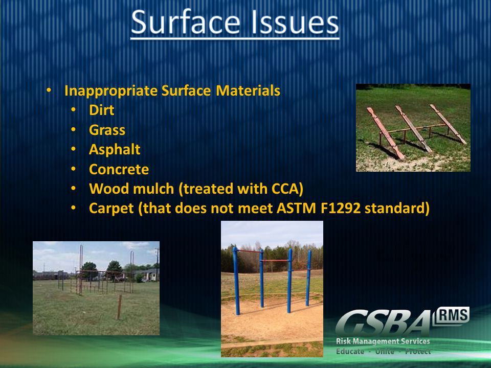 Inappropriate Surface Materials Dirt Grass Asphalt Concrete Wood mulch (treated with CCA) Carpet (that does not meet ASTM F1292 standard)